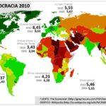 Reminiscencias democráticas y desarrollo